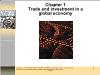 Tài chính doanh nghiệp - Chapter 1: Trade and investment in a global economy