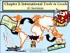 Tài chính doanh nghiệp - Chapter 2: International trade in goods & services