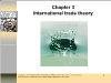 Tài chính doanh nghiệp - Chapter 3: International trade theory